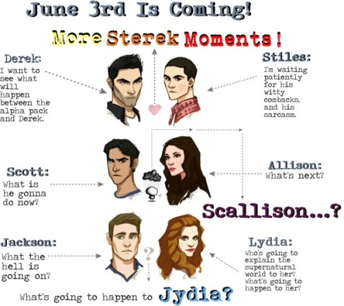 Teen Wolf by ahlexia-hale on Polyvore