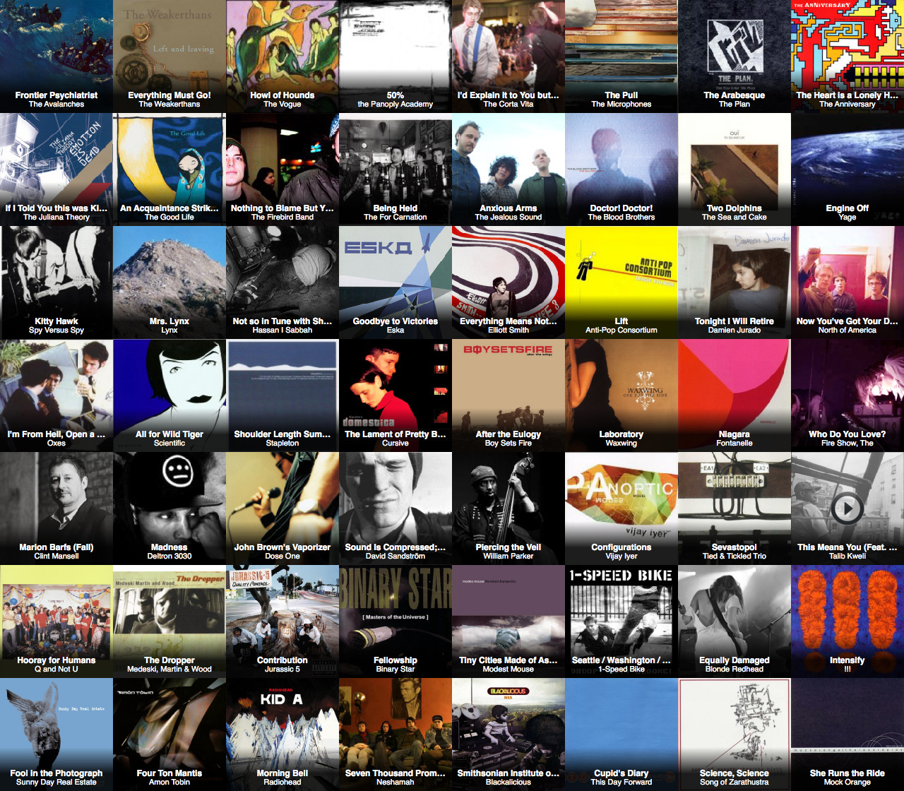 My top 113 LPs of 2000. I started doing my Year-In-A-Month series again this year in February. This year I'm going backwards from 2000. Expect it to get 'heavier' and 'heavier' from here on out — although there will be more than a few gems you can appreciate if you're not 'heavy' inclined. Guaranteed. Holler if you want to know more or hear something specific…  !!! (2000)!!! 1-Speed Bike (2000) Droopy Butt Begone! 90 Day Men (2000) (It (Is) It) Critical Band Amon Tobin (2000) Supermodified Anniversary, The (2000) Designing a Nervous Breakdown Anti-Pop Consortium (2000) Tragic Epilogue As Friends Rust (2000) The Fists of Time, Doghouse CDep (Reissue) Avalanches, The (2000) Since I Left You Bahamadia (2000) BB Queen CDep Binary Star (2000) Masters of the Universe Blackalicious (2000) Nia Blonde Redhead (2000) Melody of Certain Damaged Lemons (2002 Reissue) Blood Brothers, The (2000) This Adultery is Ripe Blue Skies Burning (2000) Last Leg of My First Race CDep Boy Sets Fire (2000) After the Eulogy Brandtson (2000) Trying to Figure Each Other Out CDep Bright Eyes (2000) Fevers and Mirrors Burnman (2000) Notes for a Catalogue for an Exhibition Califone (2000) Sometimes Good Weather Follows Bad People Camera Obscura (2000) To Change the Shape of the Envelope Catharsis (2000) Passion Centro-Matic (2000) All the Falsest Hearts Can Try Clem Snide (2000) Your Favorite Music Clint Mansell (2000) And Kronos Quartet, Requiem for a Dream O.S.T Corta Vita, The (2000) Communication is Nothing without Feedback CDep Cursive (2000) Domestica Damien Jurado (2000) Ghost of David Dashboard Confessional (2000) The Swiss Army Romance David Grubbs (2000) The Spectrum Between David Sandstrom (2000) As TEXT Deltron 3030 (2000) Deltron 3030 (2008 Remaster) Deluge (2000) Spot in the Shadow Don Caballero (2000) American Don Dose One (2000) And Boom Bip, Circle Dose One (2000) As Themselves, Them (2003 Reissue) Drowningman (2000) How they Light Cigarettes in Prison CDep Drowningman (2000) Rock a