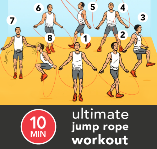s-taymotivated:  fitness—health—nutrition:  Jumping rope can burn as many calories as running (and build some killer muscles to boot). 0:00-0:20 — Move #1: Two feet together0:20-0:30 — Rest0:30-0:50 — Move #2: Front Straddle0:50-1:00 — Rest1:00-1:20 — Move #3: High-knees in place1:20-1:30 — Rest1:30-1:50 — Move #4: Side straddle1:50-2:00 — Rest2:00-2:20 — Move #5: Heel to toe2:20-2:30 — Rest2:30-2:50 — Move #6: Five hops to the left, five hops to the right2:50-3:00 — Rest3:00-3:20 — Move #7: Alternate feet3:20-3:30 — Rest3:30-3:50 — Move #8: Double hop3:50-4:00 — Rest4:00-5:00 — Easy skip for recovery *Repeat*