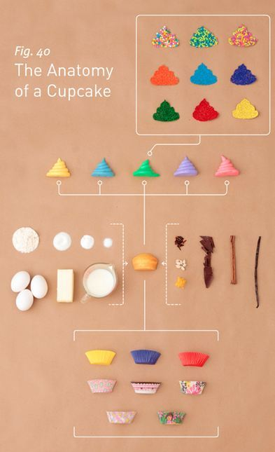 stuffmomnevertoldyou:  WHO INVENTED THE CUPCAKE? Cristen explores the beloved confection's murky history…