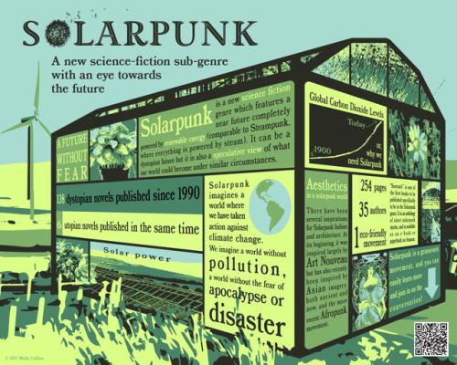 solarpunk my art art ecology environmental sustainability environment infographic poster redbubble sierra club