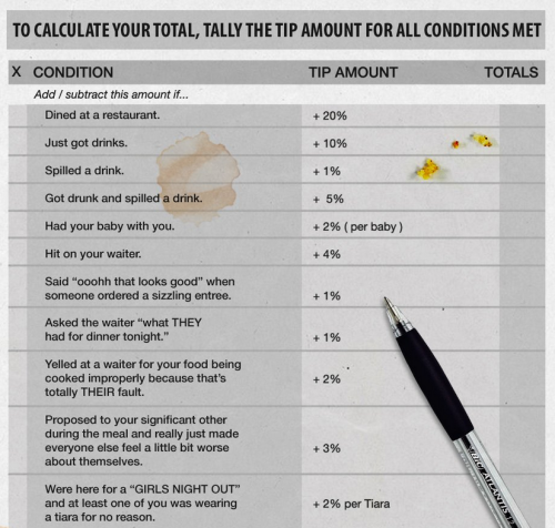 The Brutally Honest Restaurant Tip Calculator[Click for more] Can we split this article up 4 ways? We all forgot to bring cash.
