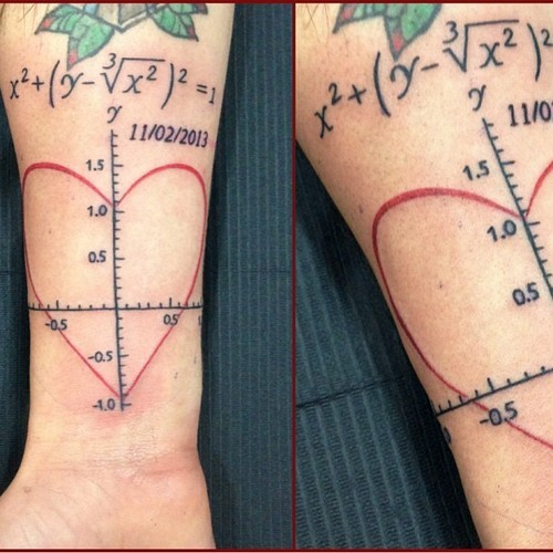 fuckyeahtattoos:  The formula for true love by Jose Gonzalez at Ink-in Tattoo (Marbella, Spain) www.inkintattoo.com