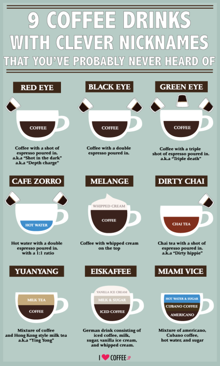 kiffy-bee:  Educational coffee tidbits for the masses! [source]