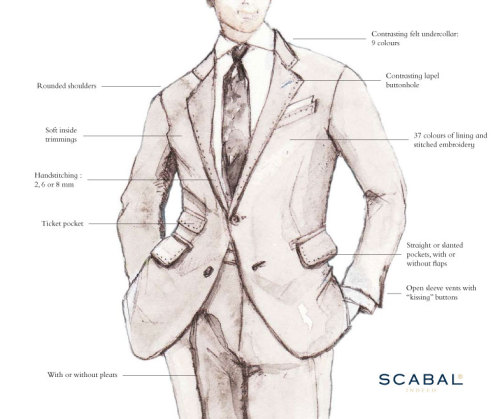 Scabal bespoke suiting options