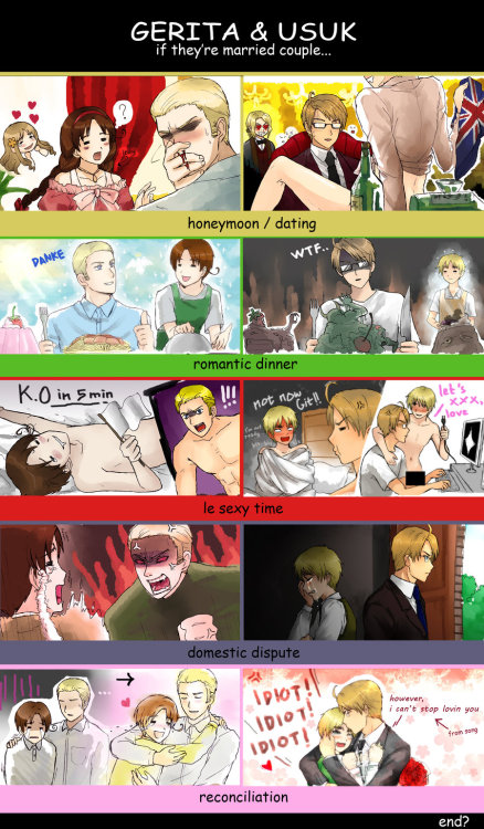 dubtalia:  GerIta vs USUK : If They're Married Couple by ~ForeverMedhok