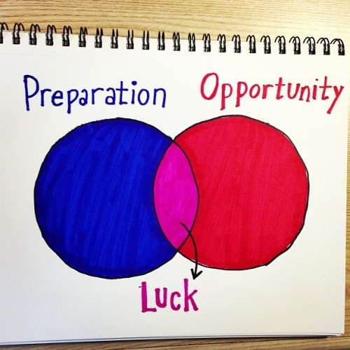 """Luck is what happens when preparation meets opportunity."" -Seneca"