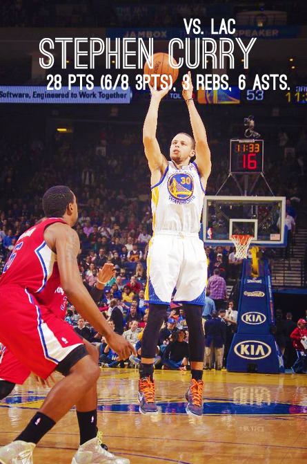 nbaedits:  Stephen Curry - 1/21/13