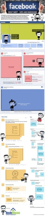 Facebook Cheat Sheet http://j.mp/ZVWPtJ
