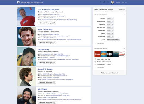 Facebook has launched Graph Search, a search engine to mine the billions of friend connections, locations, likes, comments, and tags that make up its Social Graph backbone. Mark Zuckerberg made the announcement at a media event today at Facebook's Menlo Park headquarters.
