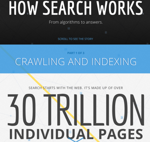 "kateoplis:  Google releases How Search Works, where ""you can follow the entire life of a search query, from the web, to crawling and indexing, to algorithmic ranking and serving, to fighting webspam."""