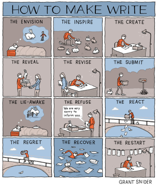 nevver:  How to Make Write