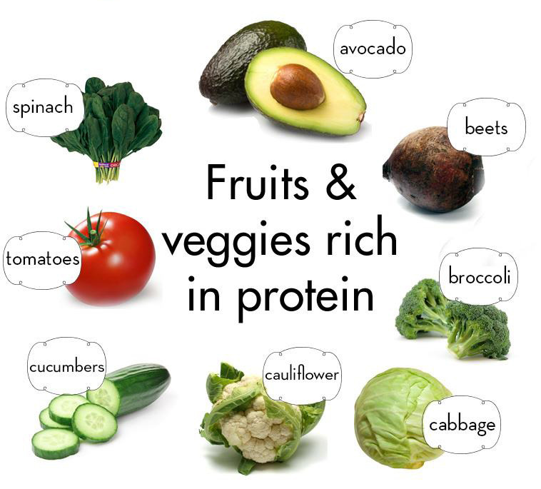 Protein-rich fruits and veggies to your Meatless Monday!