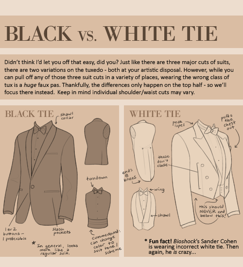 Black Tie vs White Tie facebook.com/GentlemanF