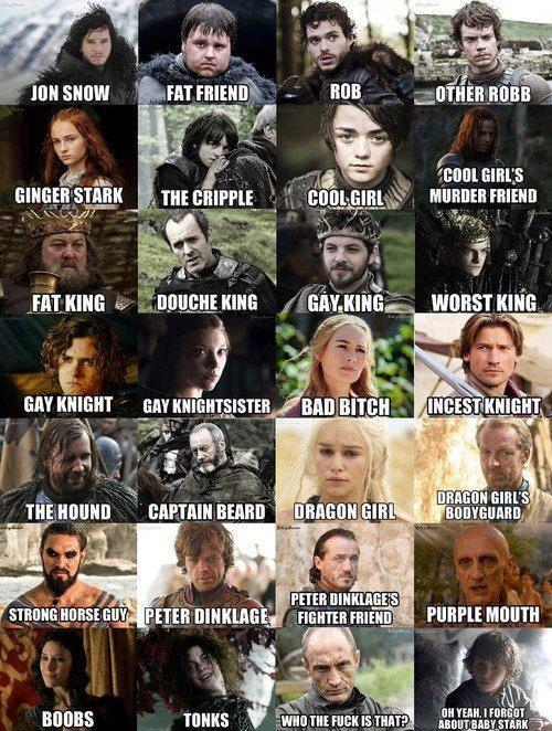 Name of Thrones: Who Every Game of Thrones Character Is [Click for more] Just in case you needed some help remembering.