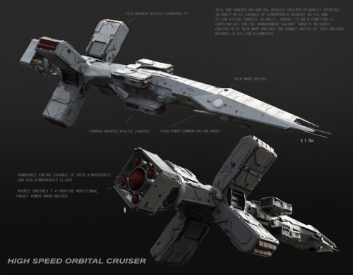 cruiser orbital artstation pinterest spaceship spaceships
