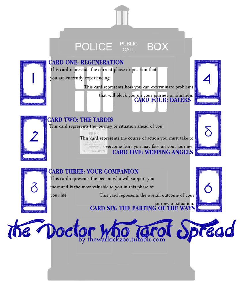 thewarlockzoo:  The Doctor Who Tarot Spread  Oooh *clappy hands*