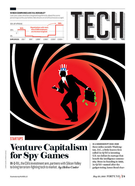 Venture Capitalism for Spy Games by mikesolita on Flickr. Via Flickr: Fortune // May 20, 2013 Illustration by McKibillo This was a super rush job for Mike over at Fortune magazine. From sketch to finish in about 4 hrs. Personal Best!