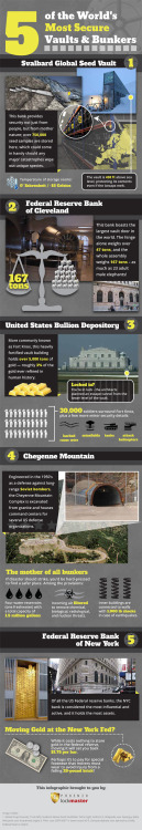 mothernaturenetwork:  Infographic: 5 of the world's most secure vaults & bunkers The Svalbard Global Seed Vault, with over 750,000 seed samples, is one of the world's most secure vaults.