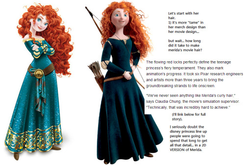 s-k-apegoat:  darlingdisneyprincess:   Link to Article Credit to the Fan Art in the Last Slide please don't remove so that the artist gets her credit.   I love you for this. THIS. READ THIS. SERIOUSLY.  i was expected another rant about how bad the redesign is…but this.so.much.this. thank you for making this.