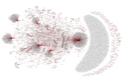 Network Map of Artists and PoliticalL Inclinations (2012). By Burak Arikan