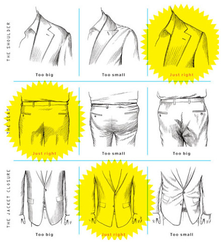 "The ""Just Right"" on suit fittings."