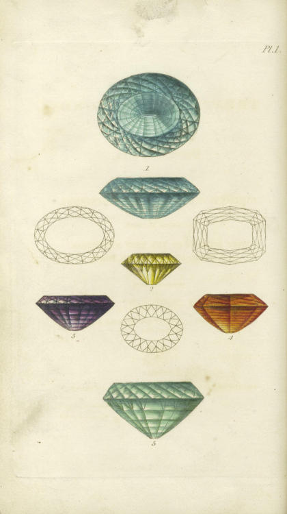 thingsmagazine:  John Mawe, A Treatise on Diamonds and Precious Stones, 1813