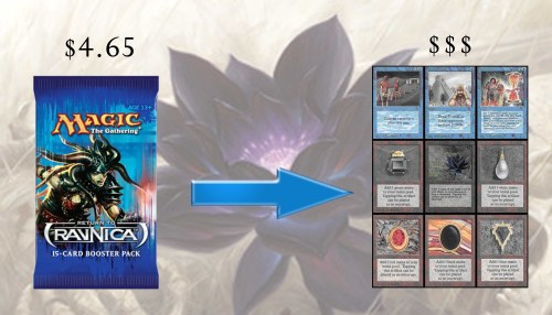 packtopowermtg:  PACK TO POWER Goal: I am attempting to trade the contents of one pack of magic cards, Return to Ravnica, up to one of the most powerful magic cards in the history of the game, a piece of the power nine. Here's how.  Rules Only One Pack– The seed pack will be from the new set, Return to Ravnica. It will be random and sealed. I will open only one pack, no cherry picking the best pack. Trading- I must trade only the contents of the pack which is opened, or cards acquired through trading the contents of the pack. This means that I cannot use any other cards from my collection to aid me in my quest. Documenting- I will record every trade and keep careful records of the entire journey. Spend No Money– The only money that I can spend is the money that I use to purchase the pack, or money that I obtained by selling cards that I have traded for in the process of Pack to Power. Free Cards– I cannot accept free cards. I must trade for the cards that I get. No Crushing Newbies - I am not allowed to make unfair trades with new players without making them aware.