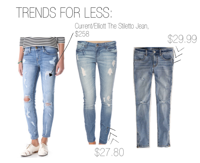 Current/Elliott's The Stiletto Jean is a spring bestseller, but I found two other options under $30 if you want to give destroyed denim a try without spending over $250 in the process. The Love 21 pair in the middle ($27.80) is a similar wash/length, while the American Eagle pair at right ($29.99) is a stretch jegging, so it's probably really comfortable.