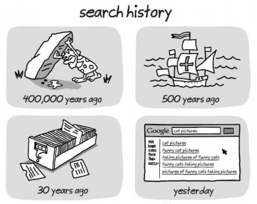 Search History Then And Now