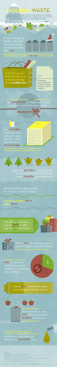This is an excellent infographic about why consumerist Christmas is terrible. Click the image to be directed to the larger version.
