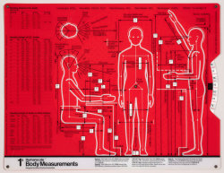 Humanscale Body Measurements via Fastco Design