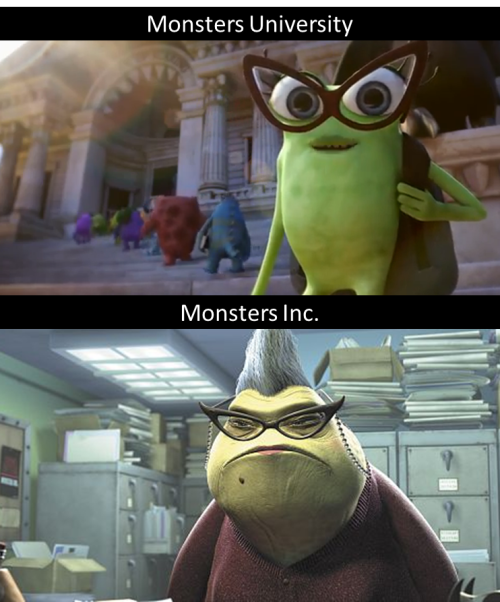 nostalgic-iron-man:  I think I found something in the Monsters University trailer.