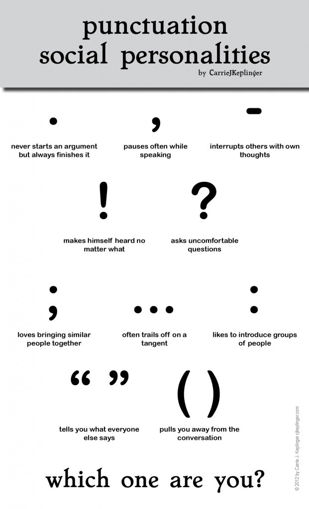amandaonwriting:  Punctuation Personality Types  This is so fun!