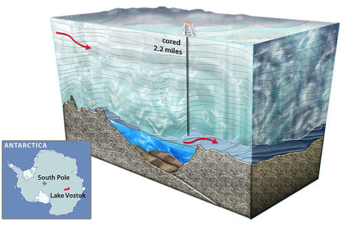 Russians Nab First Sample of Lake Vostok Russian drilling operations at Lake Vostok, Antarctica, have succeeded in collecting a long-sought core sample of water frozen into the borehole from the glacier-covered, 20 million-year-old lake they cracked into last year. Read more… (This is pure-squeezed awesomejuice.)