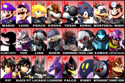 unicodesnowman:  the most evil n edgy smash bros roster in existence  Lol DKs all normal