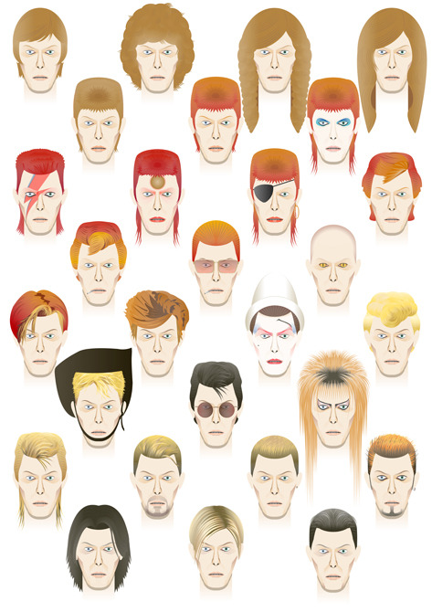 Changes David Bowie Final Artwork