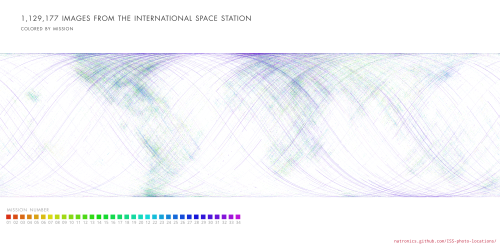 All International Space Station photos and missions color-coded