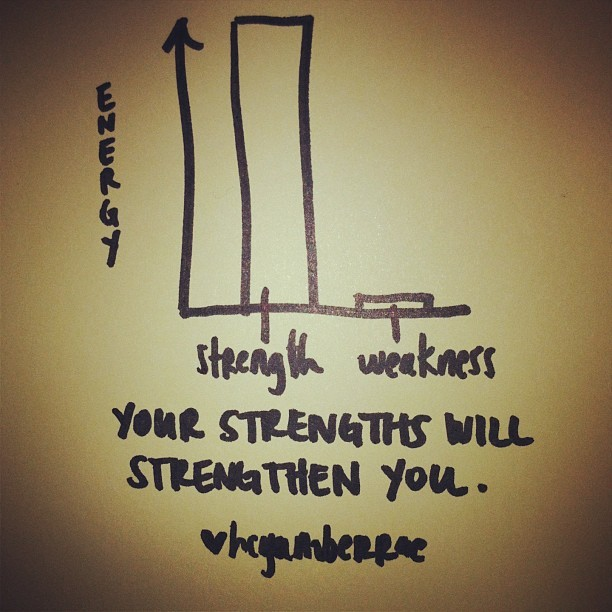 your strengths will strengthen you. #ambergram