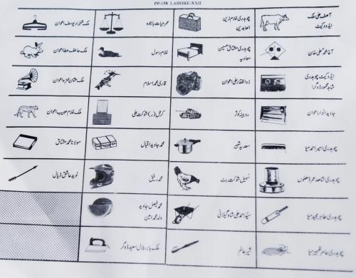 brooklynmutt:  A ballot paper for Pakistan's landmark election, showing the logos of the candidates.  AFP news agency (Agence France-Presse Photo/Roberto Schmidt  I vote bed