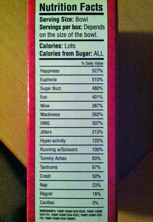 tastefullyoffensive:  Sassy Gummy Bear Nutrition Facts[via]