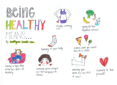 healthymoi:  My definition of being healthy. I really like this concept… and I should draw more males lol