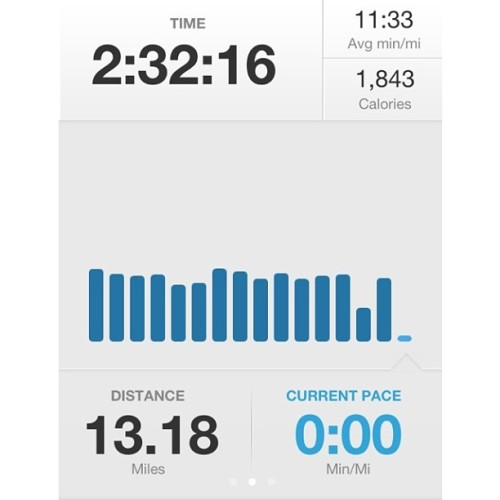 My longest run yet.  I tried to be a bad ass and do 50 squats at the end of the run, but I only got through 5 before I almost collapsed