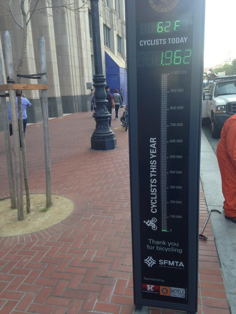 A cyclist meter in San Francisco