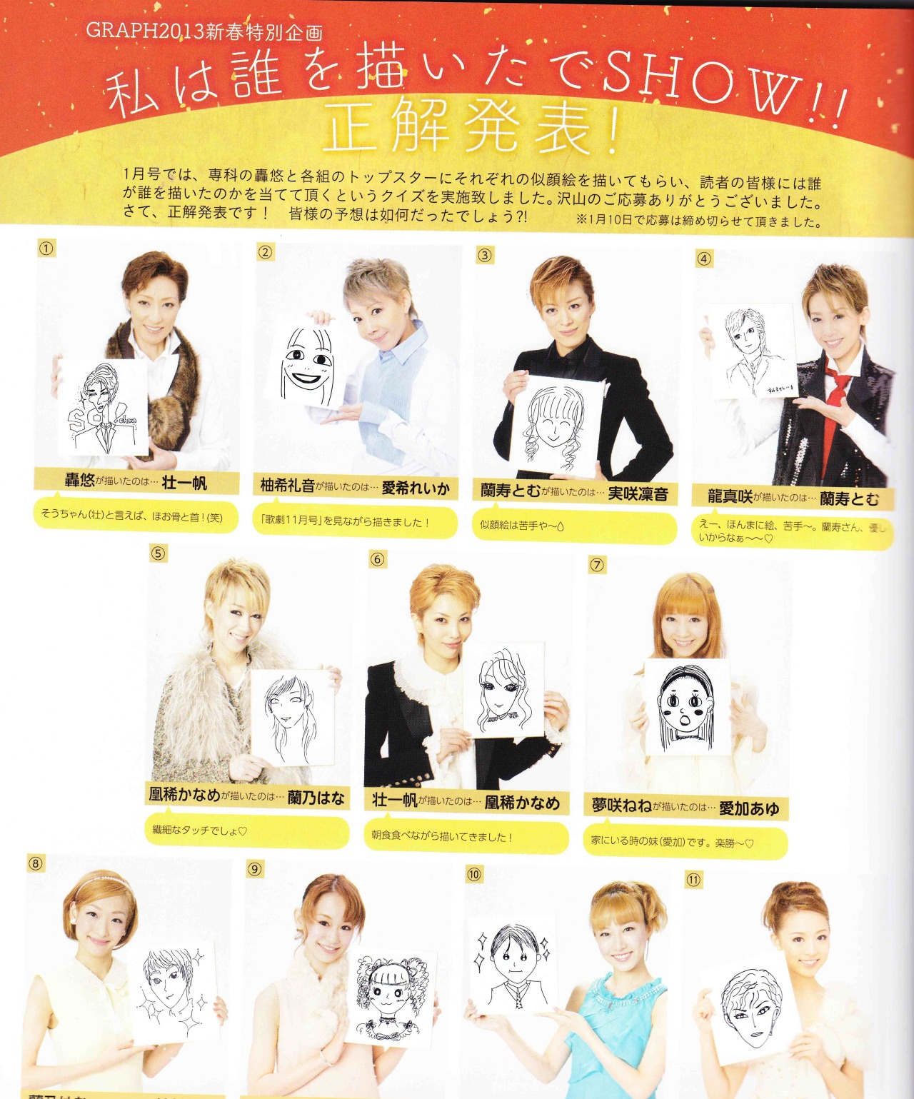 teru-rika-love:  The answers to the drawings that the top stars did for the new years game. I thought people would want to see it. did anyone guess their drawings right?  Teru's drawing is wow. :)