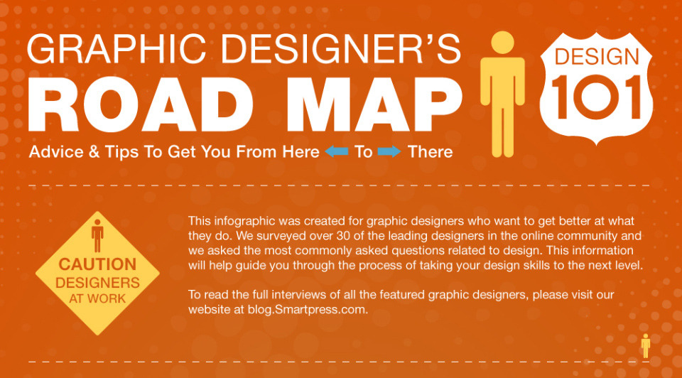 Road Map Graphic Design Graphic Designers Road Map
