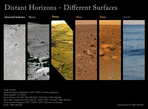 The surfaces of Asteroid Itokawa, the Moon, Venus, Mars, Titan, and Earth. All images show a view of nearby rocks to the distant horizon. The amount of surface modification evident of each of the bodies increases roughly from left to right.  From the the rubble pile asteroid of Itokawa, the cratered plains of the moon, the volcanic basalts of Venus, the basalt filled craters of Mars, the eroded icy cobbles of Titan to the great oceans of Earth, a variety of surfaces in our solar system is represented.