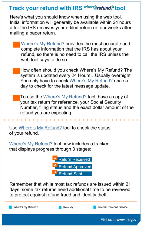 www.irs.gov/refunds