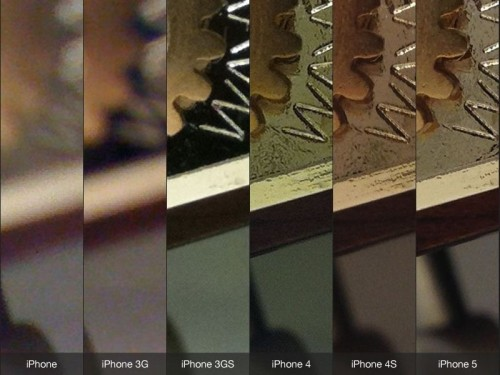 parislemon:  dbreunig:  The evolution of the iPhone camera  Getting there.  Technology and progress.