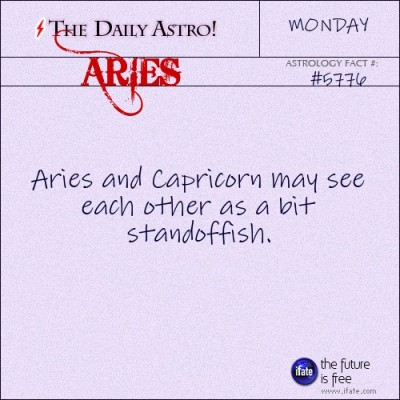 Aries 5776: Visit The Daily Astro for more Aries facts.